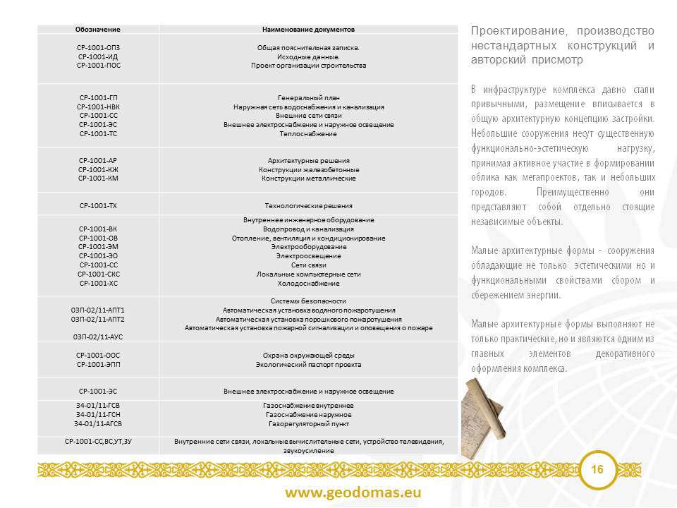 Viešo naudojimo ypatingas pastatas – BIO DOME koncepcija | Astana, Kazachstanas